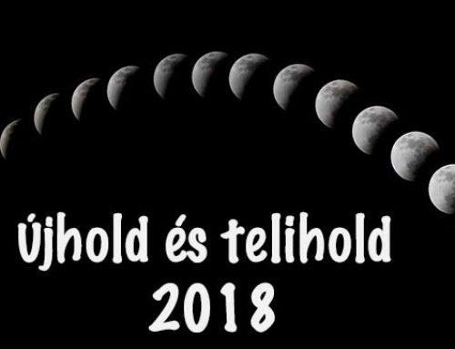 Újhold és telihold 2018-ban